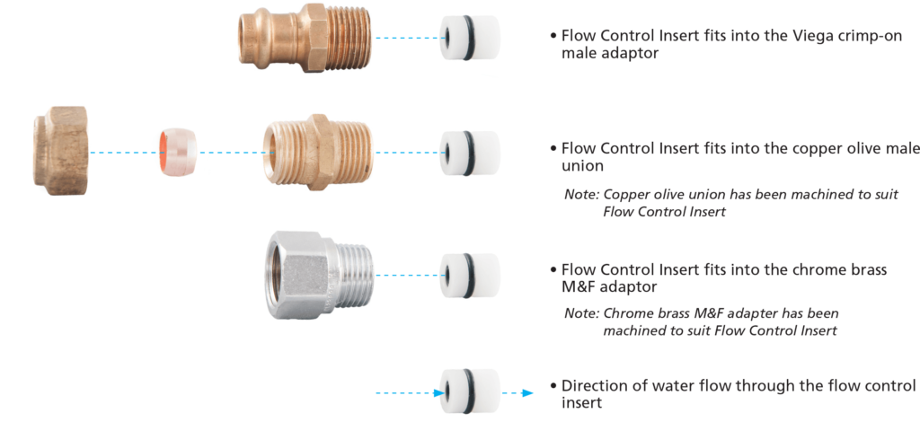 Flow control insert data sheet